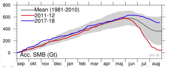 https://www.iceagenow.info/wp-content/uploads/2018/08/Greenland-Ice-Sheet-27Aug2018.png